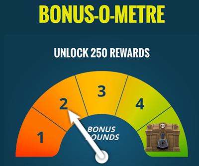 Thrills Casino Bonus-o-Metre